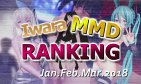 【Iwara.tv MikuMikuDance Ranking - Jan.Feb.Mar.2018】【Iwara MMDランキング - 2018年1月2月3月号】