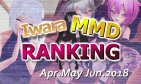 【Iwara MMDランキング - 2018年4月5月6月号】【Iwara.tv MikuMikuDance Ranking - Apr.May Jun.2018】