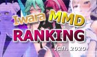 【Iwara MMDランキング - 2020年1月号】【Iwara.tv MikuMikuDance Ranking Jan. - 2020】