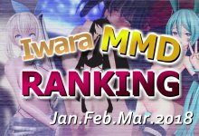 ★Iwara.tv MikuMikuDance Ranking - Jan.Feb.Mar.2018★ / ☆Iwara MMDランキング - 2018年1月2月3月号☆