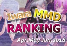 【Iwara.tv MikuMikuDance Ranking - Apr. May Jun.2018】【Iwara MMDランキング - 2018年4月5月6月号】