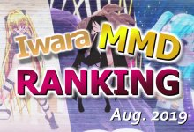 【Iwara MMDランキング - 2019年8月号】【Iwara.tv MikuMikuDance Ranking - Aug. 2019】